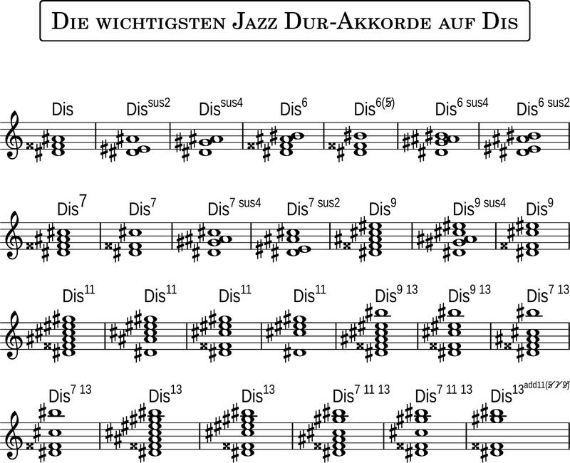 Jazz Dur Akkorde auf Dis.png