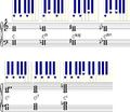 Akkorder auf der Tastatur.png