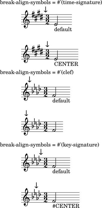 Break align symbols.png